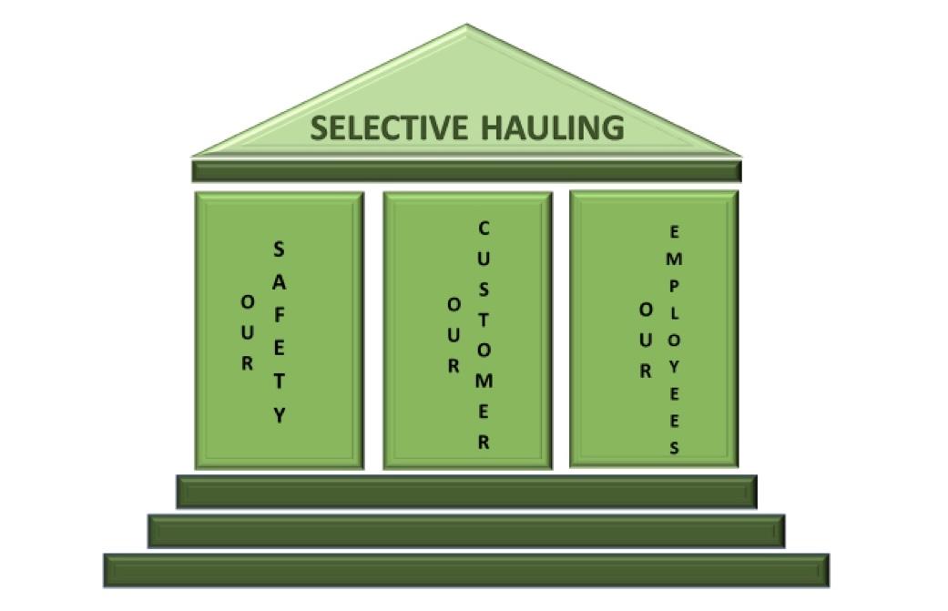 Selective Hauling - Dumpster Rental Company